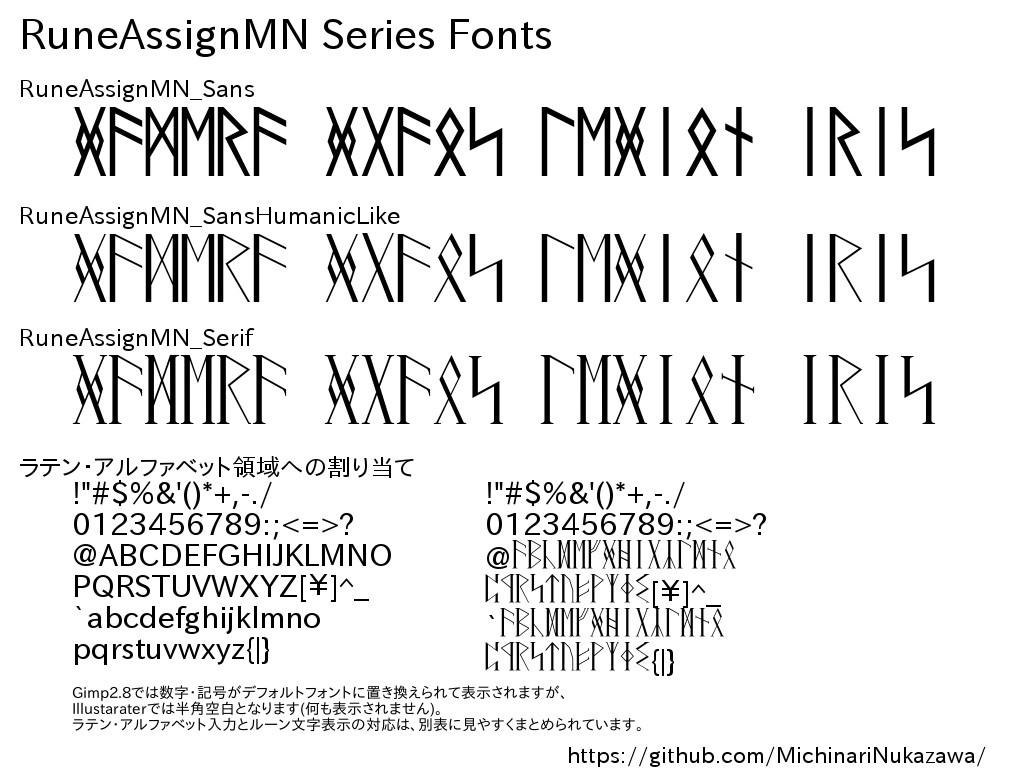 ルーン文字フォント セット (フリー版) RuneAssignMN Series