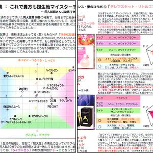 『抱き枕er.のためのフレグランス読本』 第16巻