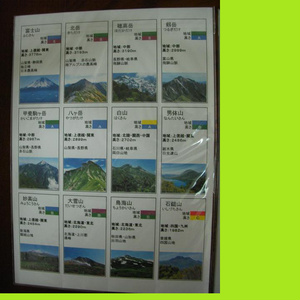日本世界60名山カードゲーム(送料込み)