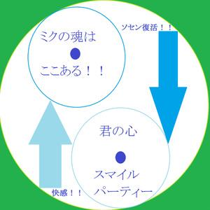 1st.mini album 「ミクの魂はここある!!」 歌「初音ミク」