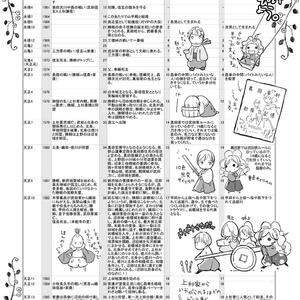 真田本6巻「あのひ」
