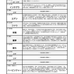 ZOdiac androIDS KHM85②