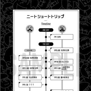 ニートショートトリップ【弟松中心六つ子本】