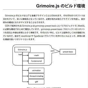 Grimoire.js解読記(電子版のみ)