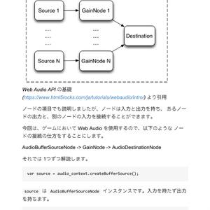 Webエンジニアのためのゲームプログラミング入門
