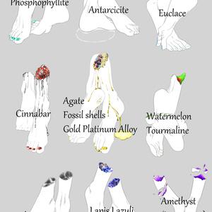 宝石の足シール