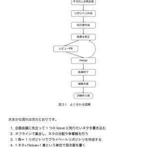 技術書をかこう! ~はじめてのRe:VIEW~ 改訂版【C92新刊】